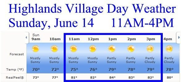 Weather Forecast:  Perfect for Highlands Village Day